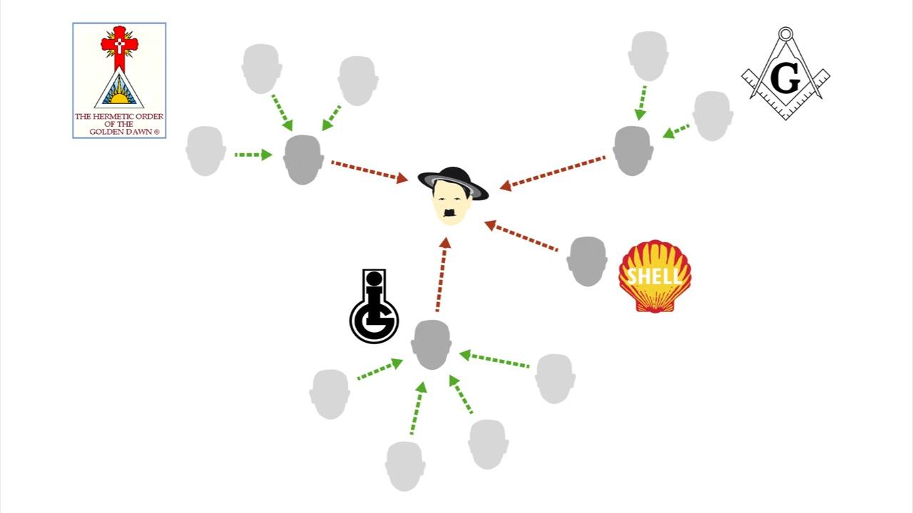 adolf-hitler-netzwerk