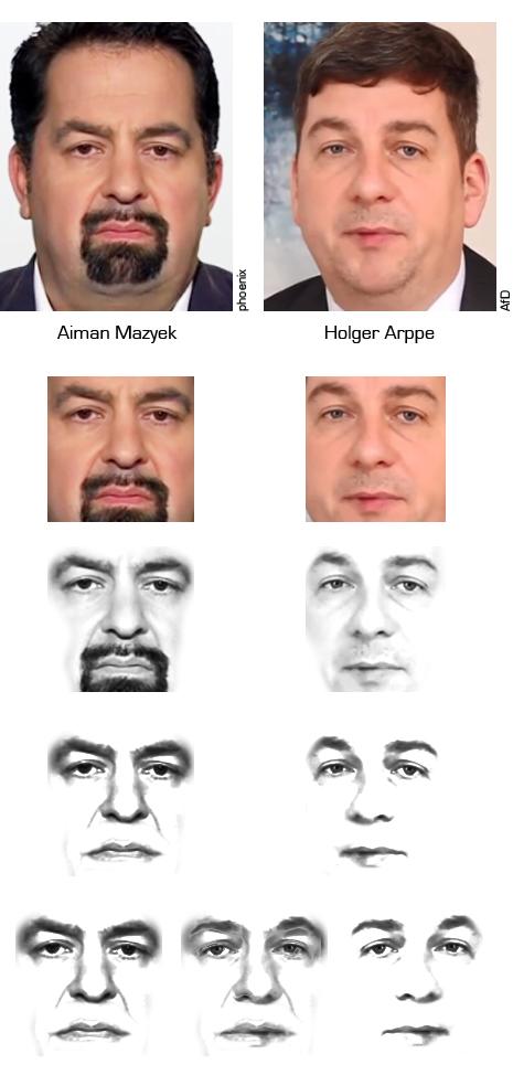 Binnenschema - Aiman Mazyek, Holger Arppe - Biometrie