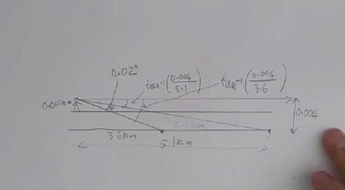 flache-erde-horizont-erdkruemmung2