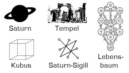 saturn-symbole2